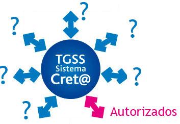 TGSS Sistema Cret@