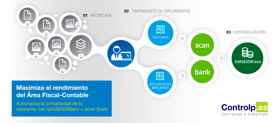 eco+bank+scan